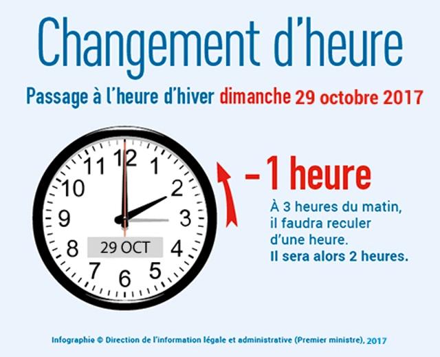 Changement d'heure. I225110