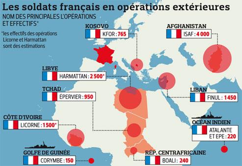 Les forces françaises engagées sur plusieurs fronts B7bc9c10