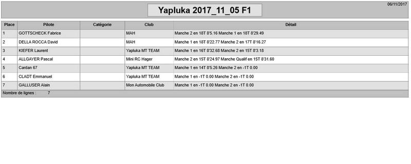 Debut des hostilités Yapluka le 05 Novembre 2017 Yapluk10