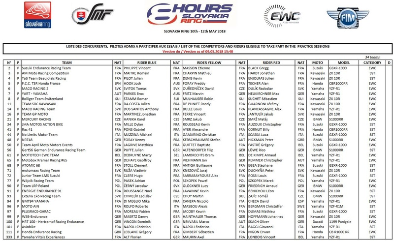 [Endurance 2018] 3è manche en Slovaquie samedi 12 mai Liste10
