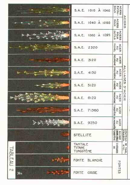 Cadeau Pour les futurs couteliers en herbe....ou autres, Meulag10