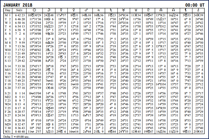 Aspects du mois de Janvier - Page 2 Calend15