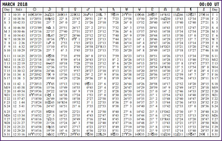 Aspects du mois de Mars - Page 11 Calend22