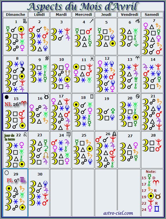 Aspect du mois d'Avril - Page 4 Calend26