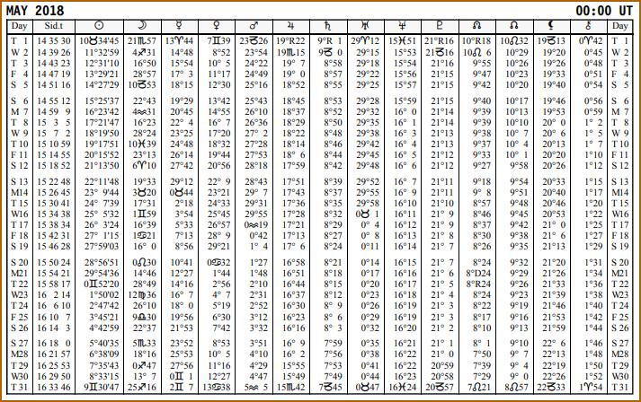 Aspects du mois de Mai - Page 4 Calend28