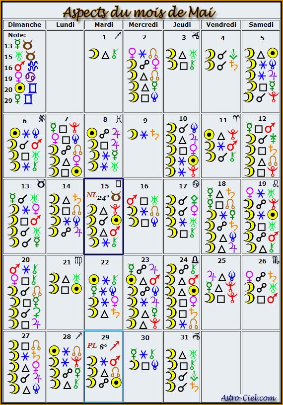 Aspects du mois de Mai - Page 4 Calend29