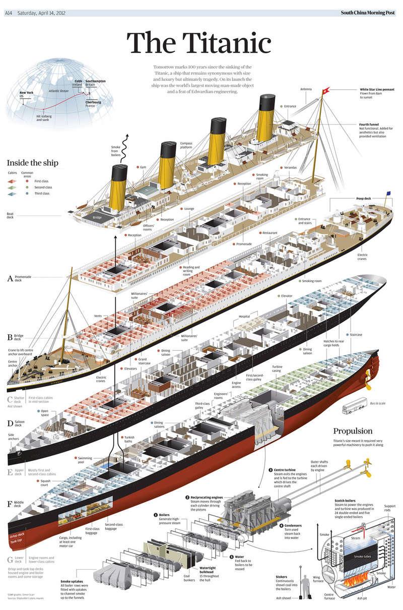 Titanic Academy 1/400. Titani11