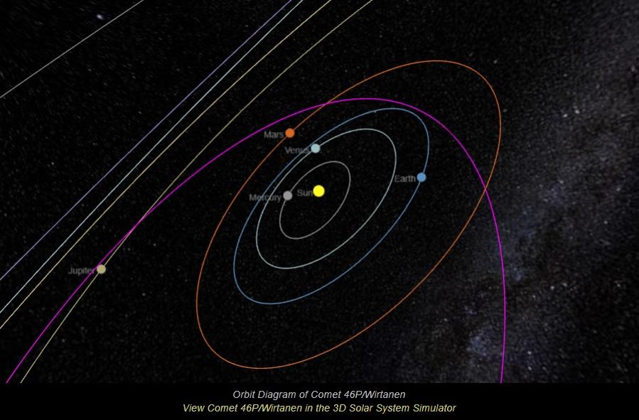 Comète 46P/Wirtanen 46p10
