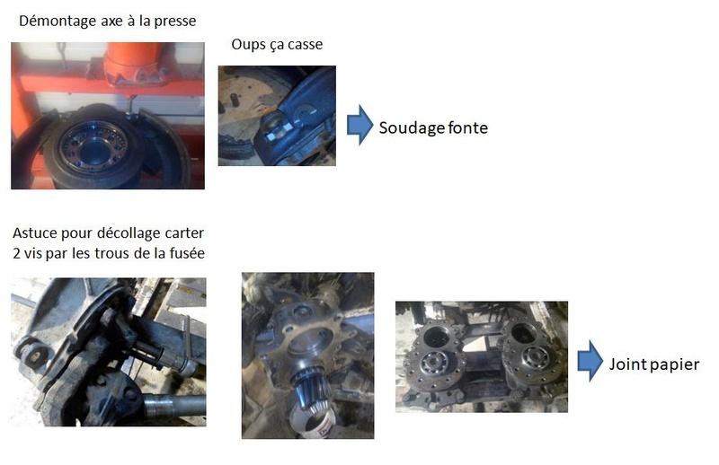 Unimog 421.141 de Manu Haute Savoie - Page 3 Rep0110