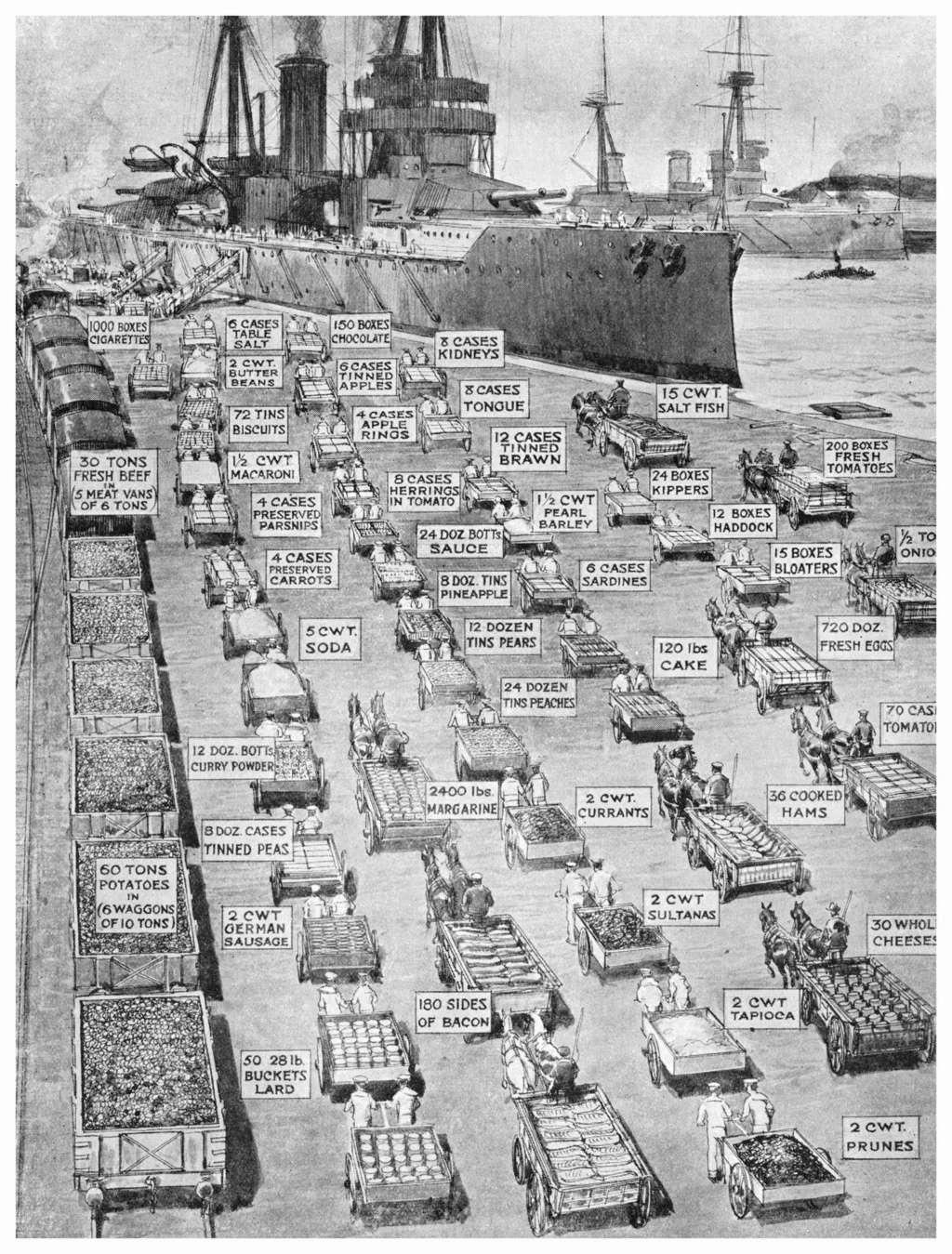 Le ravitaillement d'un navire de guerre (1918) Beller10