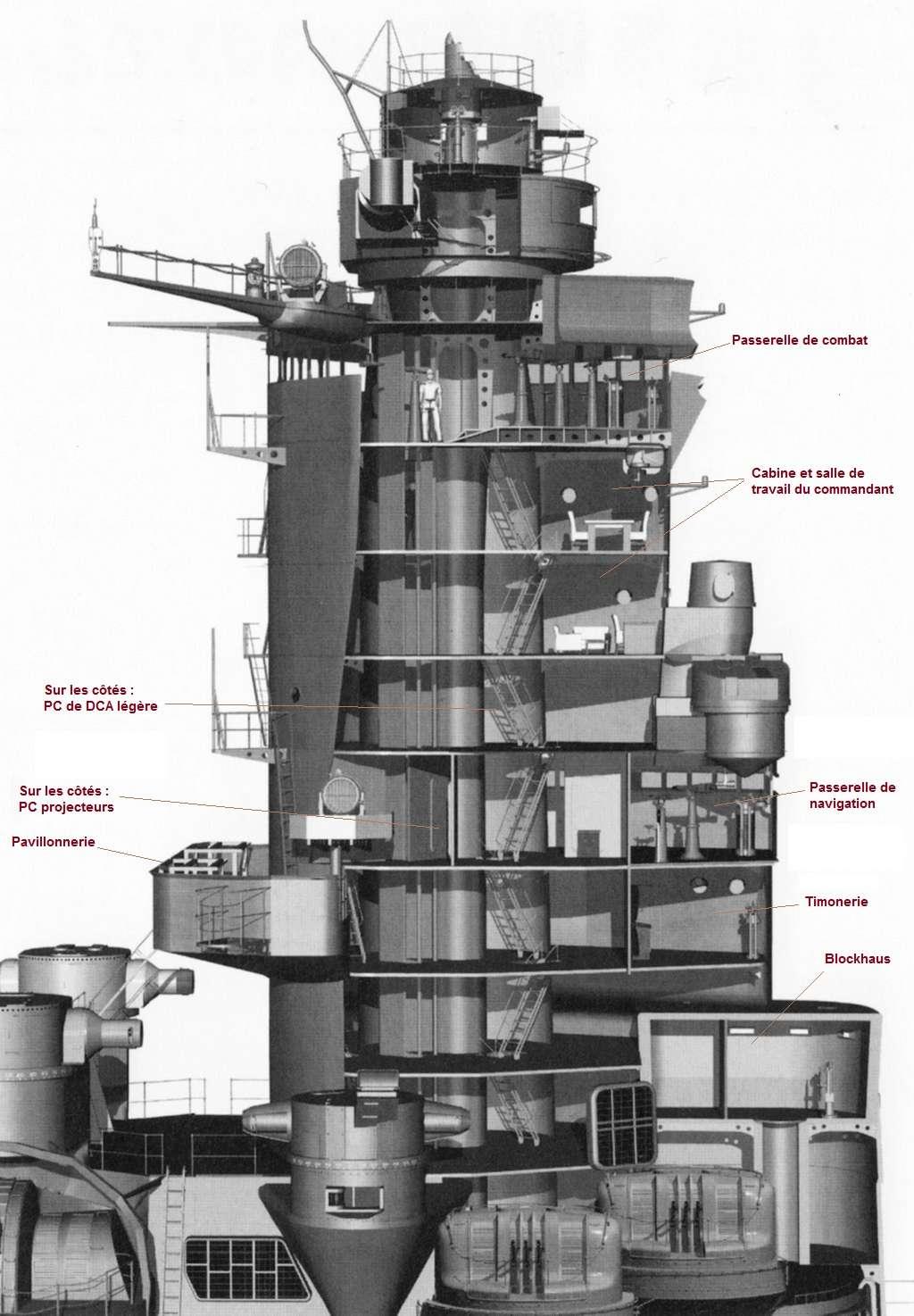 IJN Yamato en détails - Page 3 Musash12