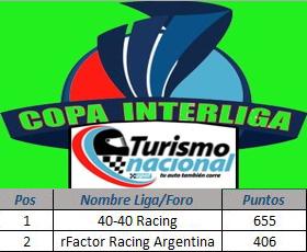 1° Interliga 4040Racing TN3 2017 Interl20