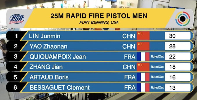 WC / ISSF  de Fort Benning USA  2018 - Page 2 Wcusa110