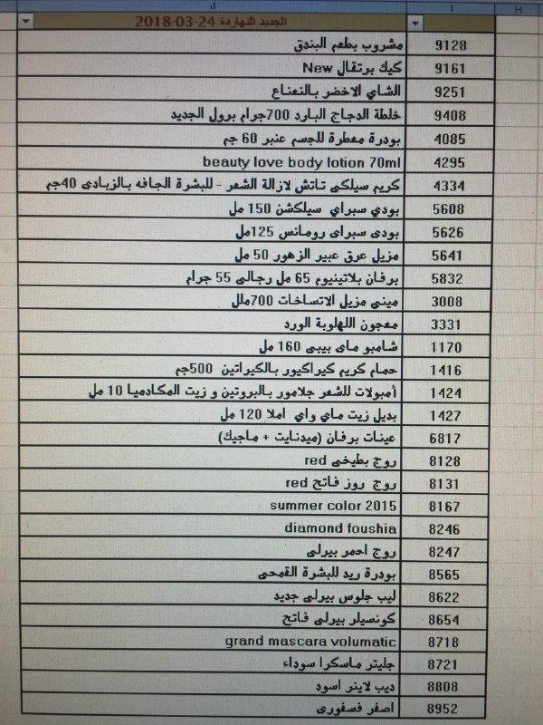 عربية منتجات فرع شحن القاهرة والجيزه اليوم السبت 24-3-2018 00061