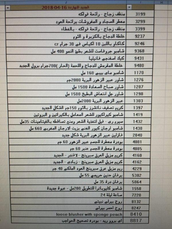 عربية منتجات فرع شحن القاهره اليوم الاثنين 16-4-2018 1224