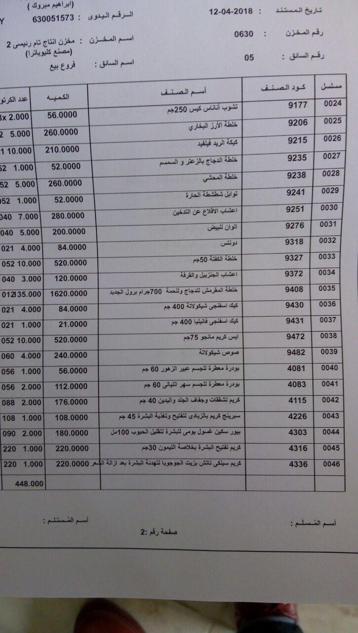 بيان بمنتجات ماي واي الوارده اليوم الخميس 12-4-2018   الي فرع الشرقيه 1313