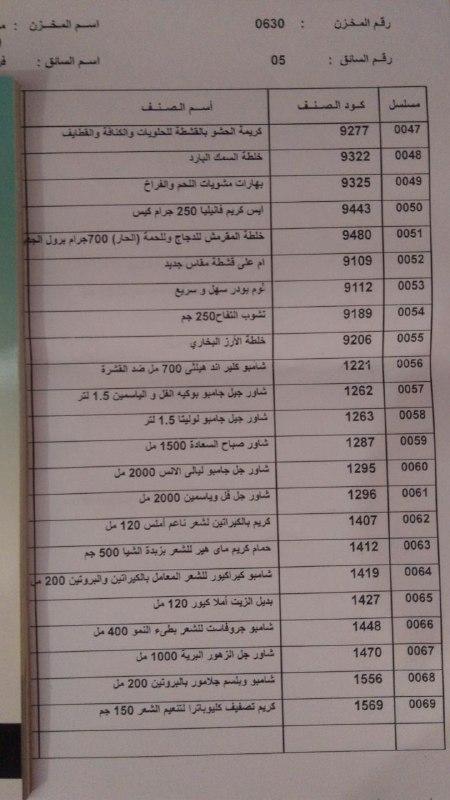 منتجات توفرت اليوم الخميس 19 ابريل 2018   بفرع كفر الشيخ  1321