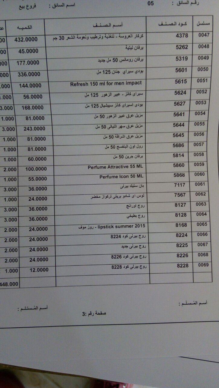 بيان بمنتجات ماي واي الوارده اليوم الخميس 12-4-2018   الي فرع الشرقيه 1412
