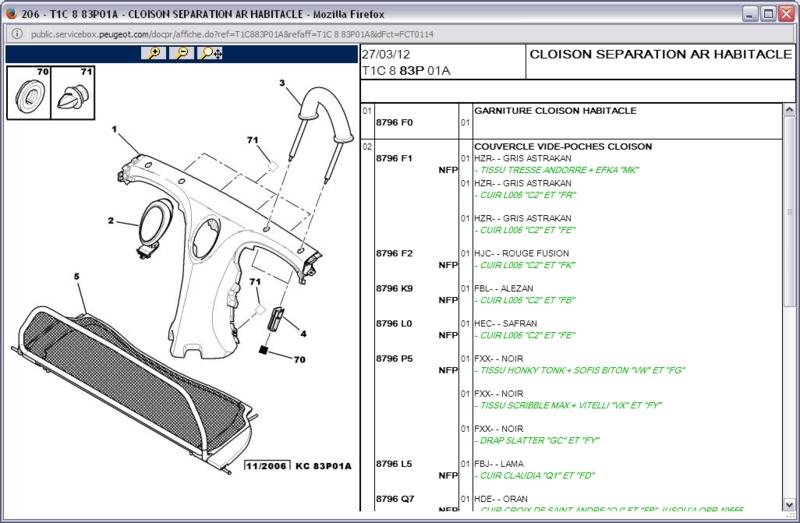 Recherche un éclaté pour démonter la garniture arrière plastique 206_pa10