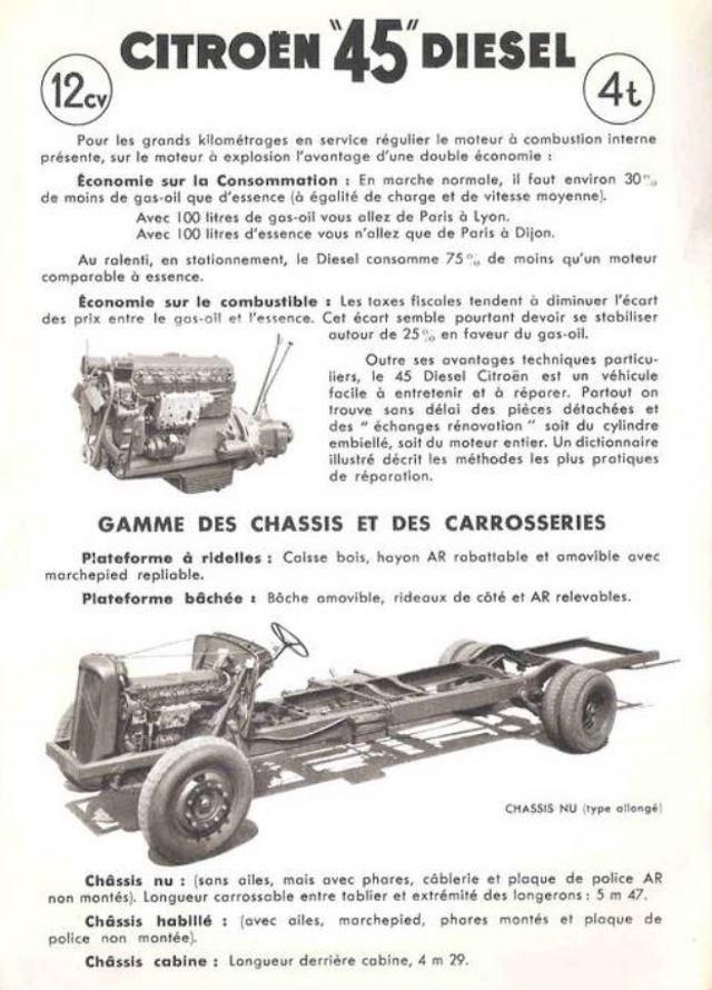 Citroën - Type 45 Car courant d'air, Sé nou la fé ! Citroe45