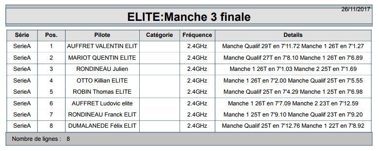 (79) - 25-26 NOVEMBRE 2017 - MRCT - THOUARS - Page 3 Elite10