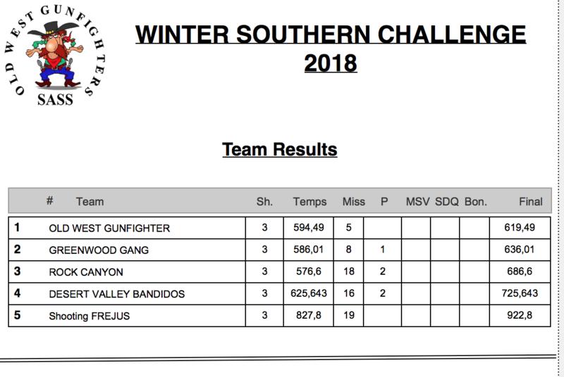 Winter Shouthern Challenge 5ème Edition - Page 3 Captur10
