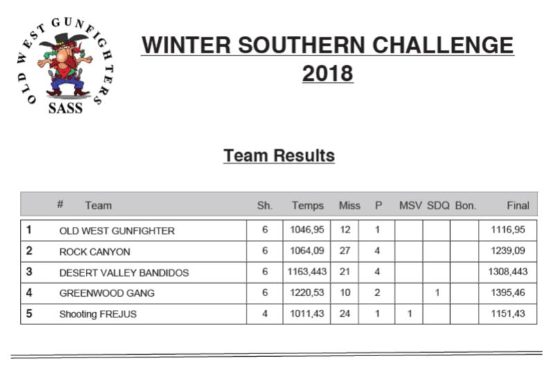 Winter Challenge....2éme manche à Rochefort Du Gard - Page 3 Captur13
