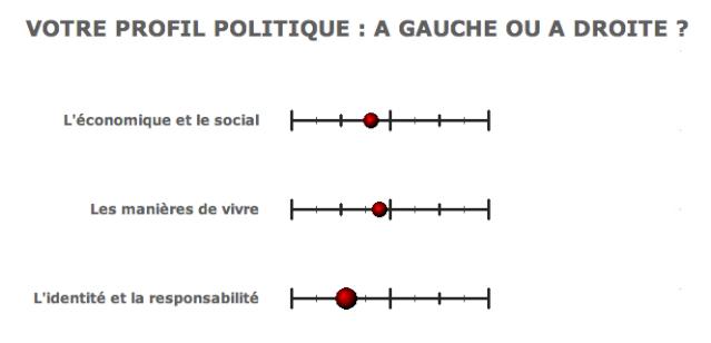 Tests politiques (France) Captur16