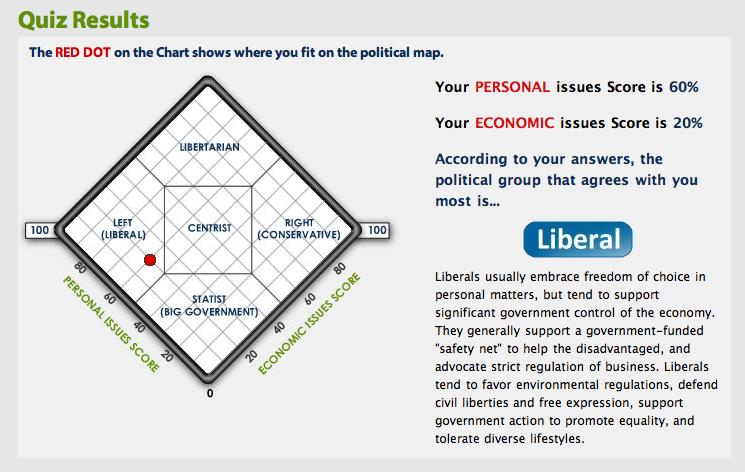 Tests politiques (USA) Captur17