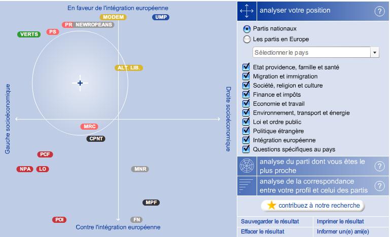 Test politique (Europe) Captur18