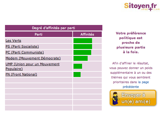Tests politiques (France) Captur20