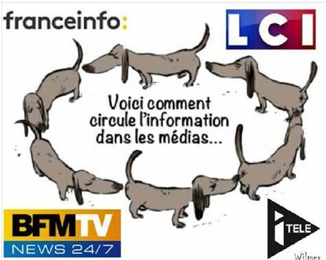 """"""" les journalistes, sale engeance ? """" Inform10"""