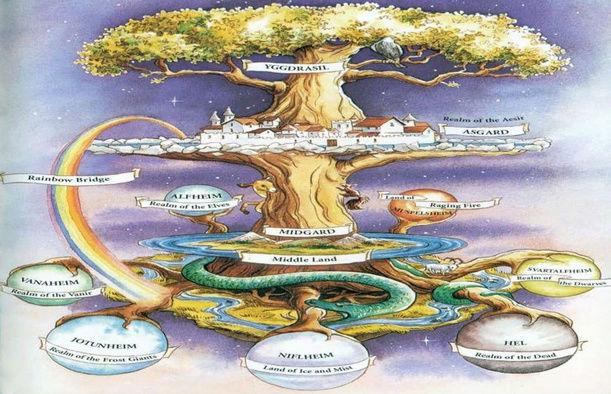 Arbre du monde, arbre de vie Yggdr11