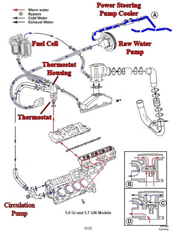 Refroidissement des moteurs marin. Cool10