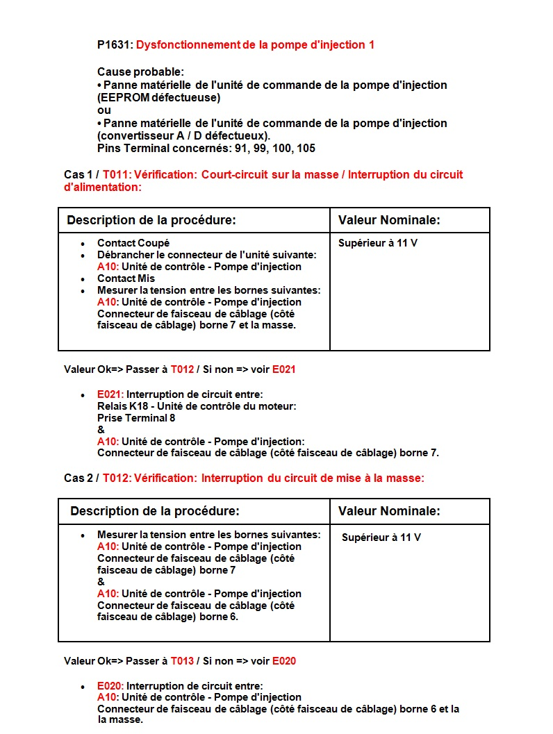 coup de clé le démarreur ne se lance pas - Page 5 Charte10