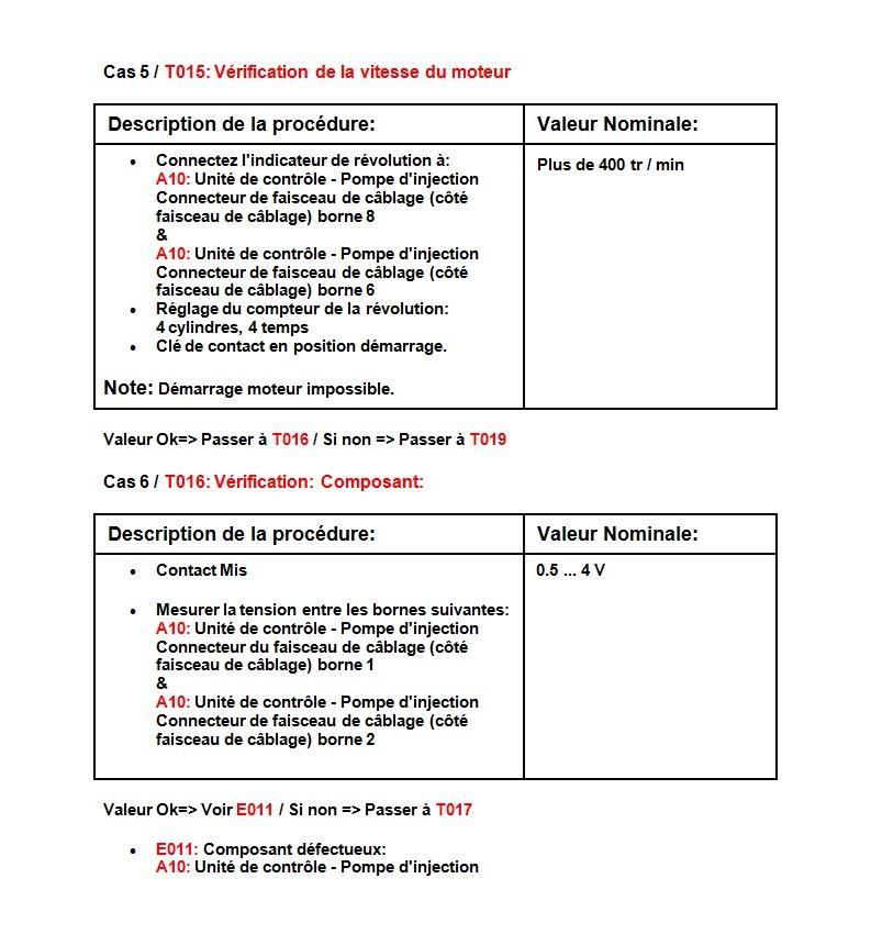 coup de clé le démarreur ne se lance pas - Page 5 Charte12
