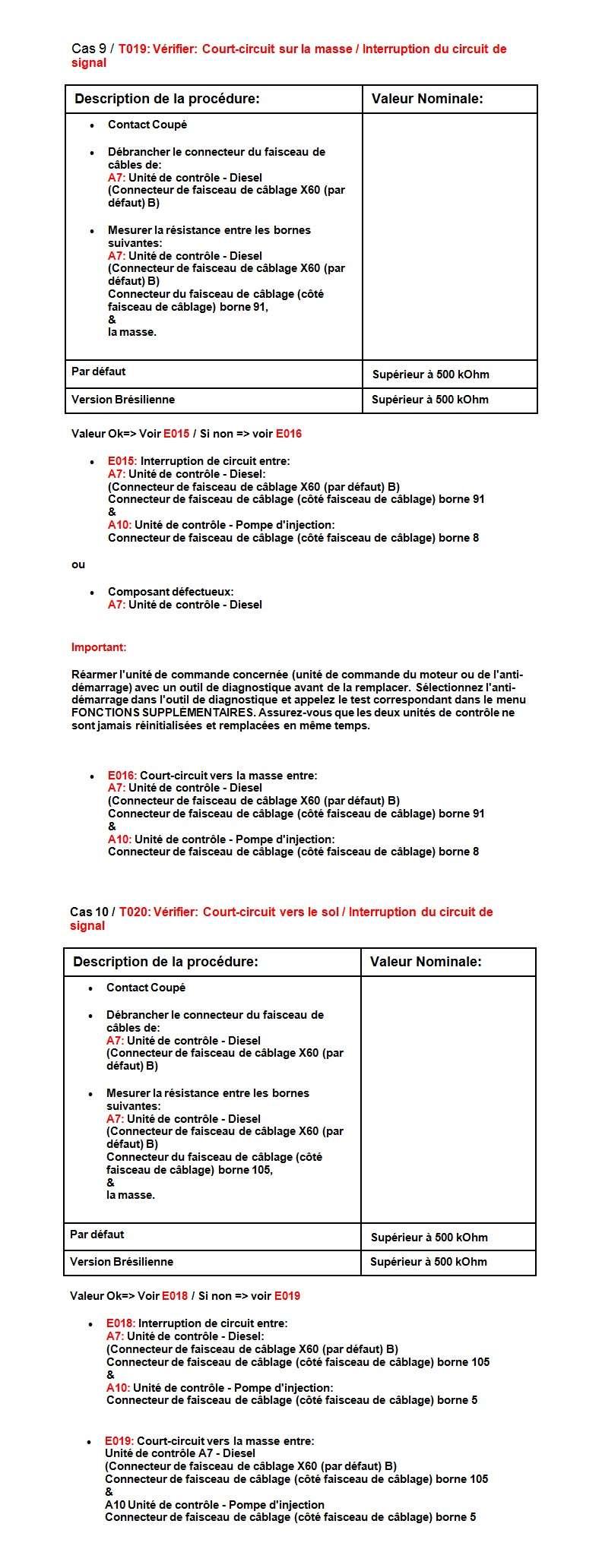 coup de clé le démarreur ne se lance pas - Page 5 Charte15