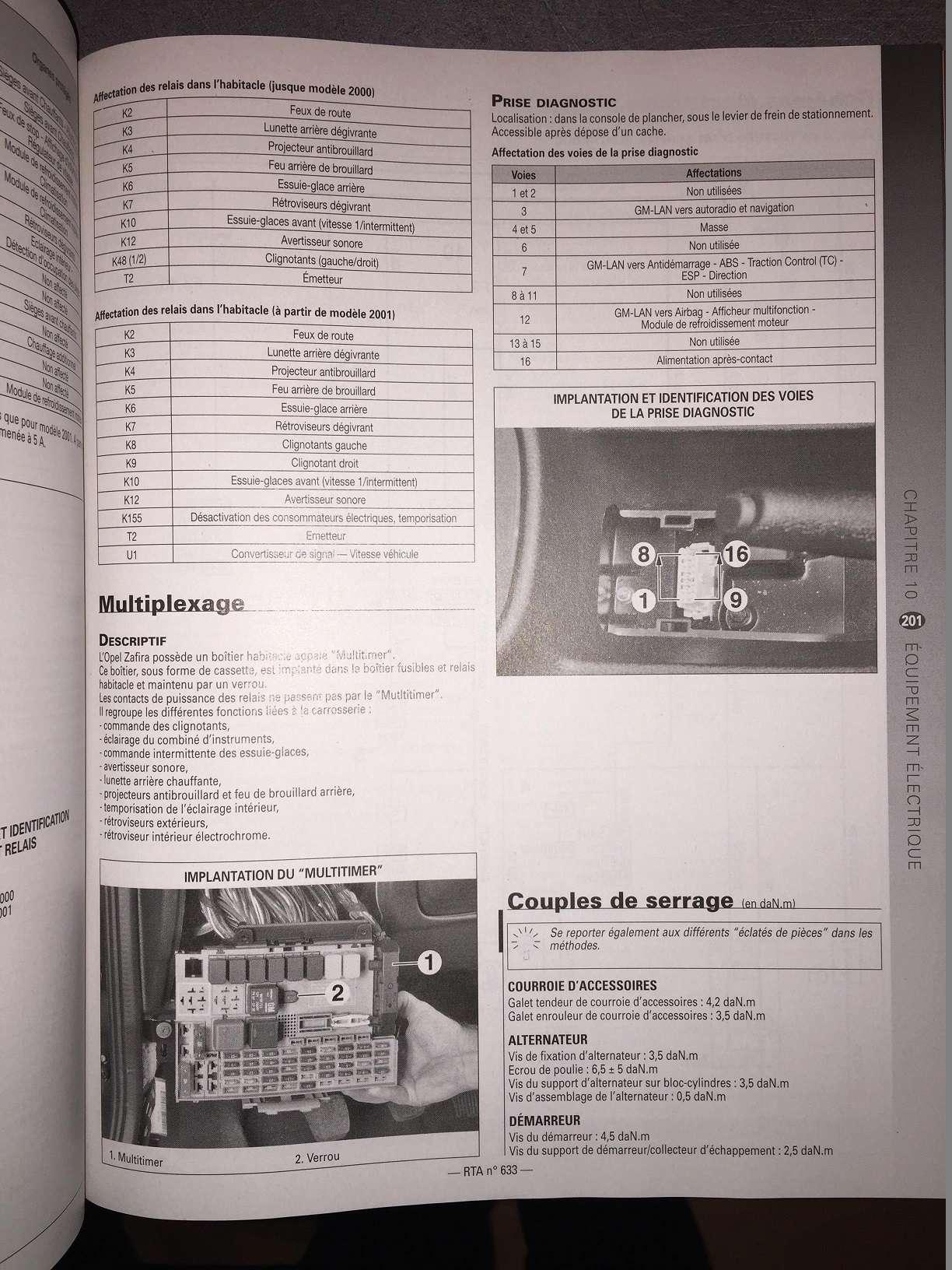 Problème : Electrico-mécanique - ZAF A (F75), 2.0 DTI 16V 100CV Fusibl13