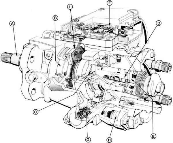 sujet d'une pompe a injection Vp44fa11