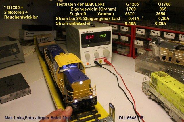 Test von Spur 0 Fahrzeugen  Test1211