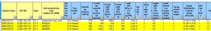 essaie (e85 ethanol) - Page 3 Inject10