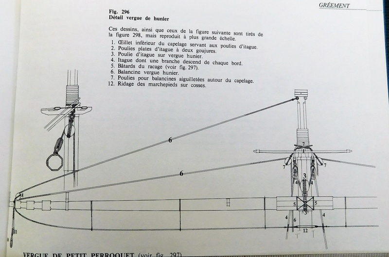 Le Superbe au 1/75ème - Mantua avec modifications   - Page 12 Dscn0188