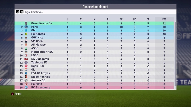 [Fifa 18][Carriere Nono] OM Champions Project Aout_110