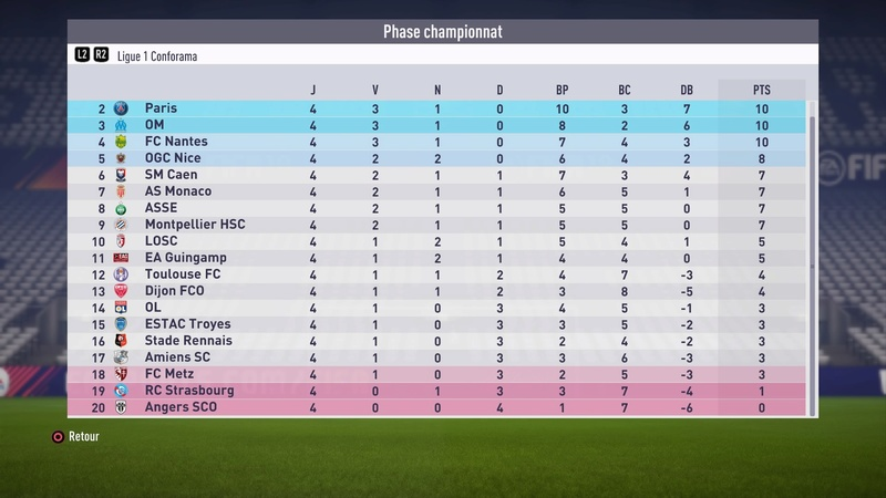 [Fifa 18][Carriere Nono] OM Champions Project Aout_210