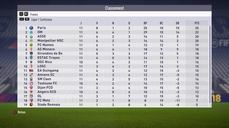 [Fifa 18][Carriere Nono] OM Champions Project Fifa_114