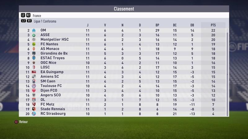 [Fifa 18][Carriere Nono] OM Champions Project Fifa_115