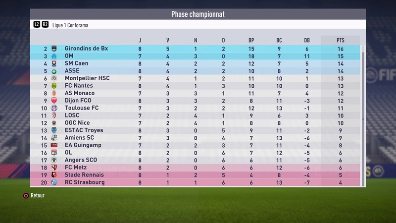 [Fifa 18][Carriere Nono] OM Champions Project Septem11