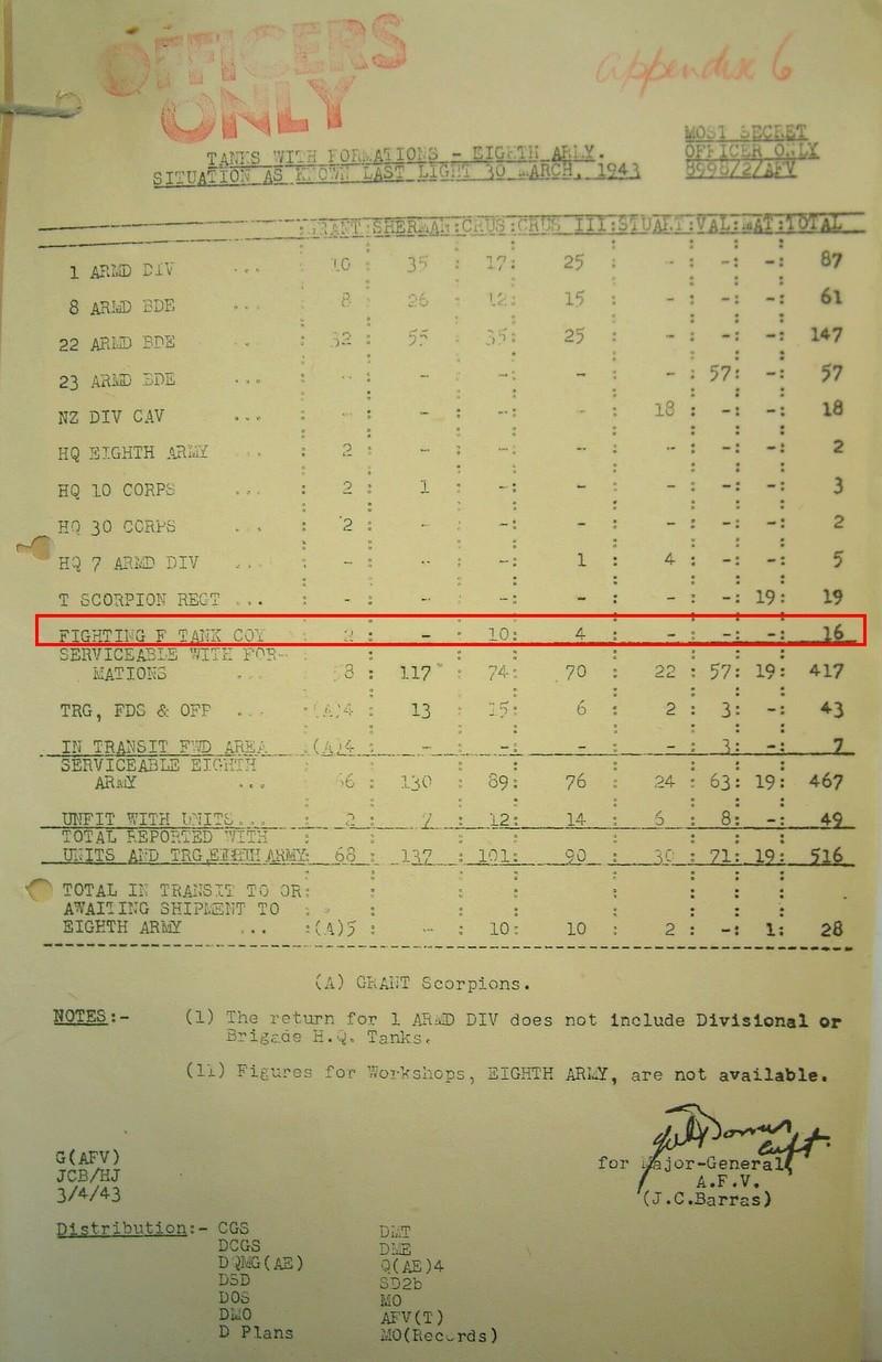 Des M3 Grant à la Colonne Leclerc en Tunisie?? 8th_ar10