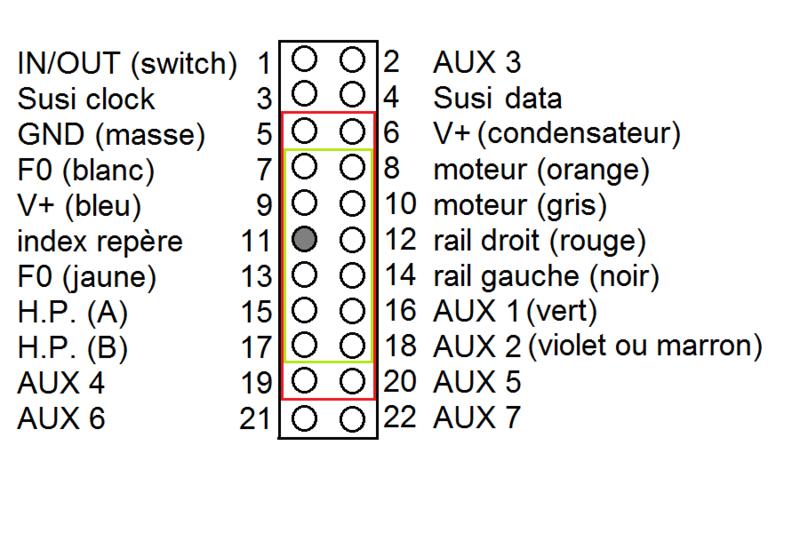 Brochage connecteur PluX22..16..12 Plux_210