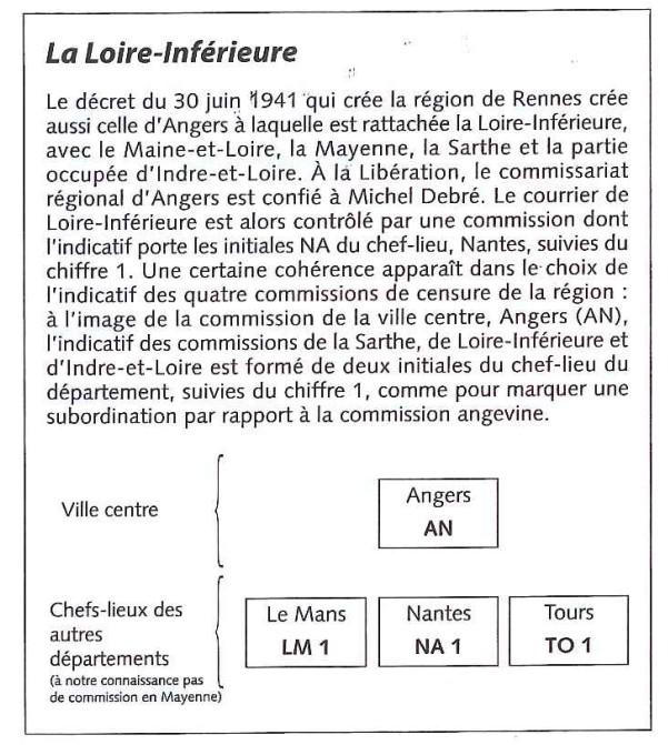 """Découverte? Cachet de contrôle """" LA.I """" sur pli du 25 décembre 1944 pour New York. Loire_10"""